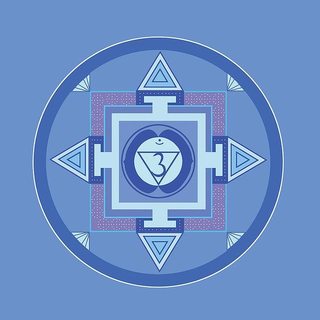 chakra troisième oeil